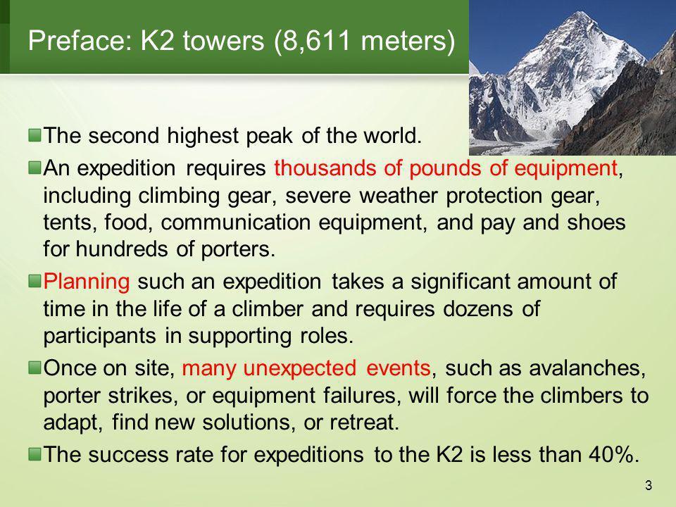 Preface: K2 towers (8,611 meters)