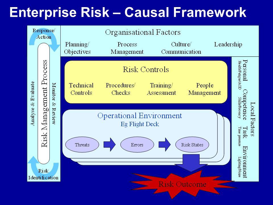 Enterprise Risk – Causal Framework