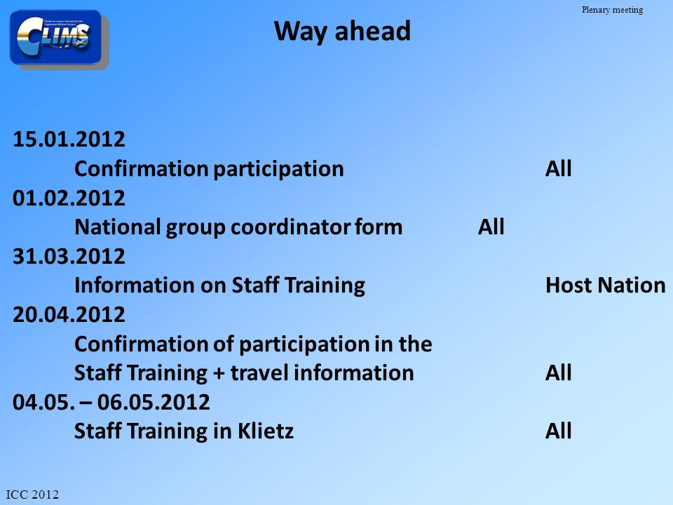 Way ahead 15.01.2012 Confirmation participation All 01.02.2012