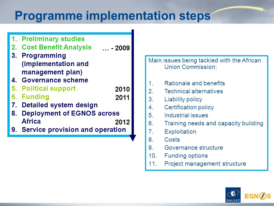Programme implementation steps