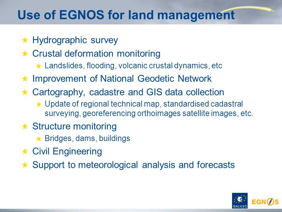 Use of EGNOS for land management