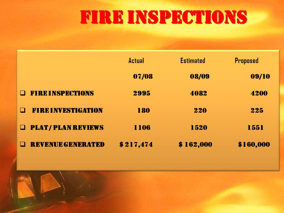 FIRE INSPECTIONS 07/08 08/09 09/10 FIRE INSPECTIONS 2995 4082 4200