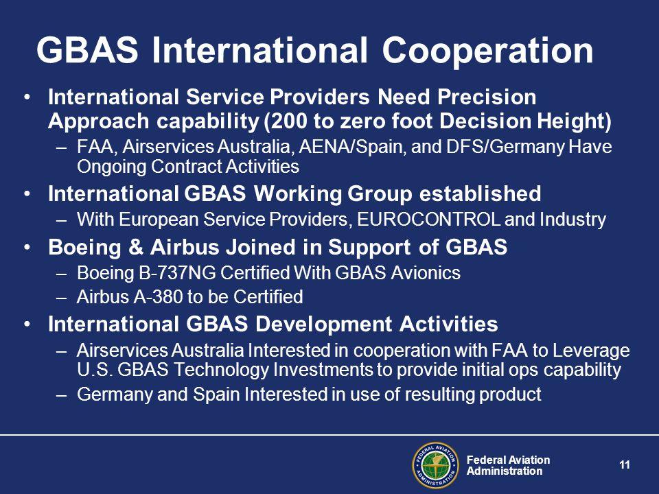 GBAS International Cooperation