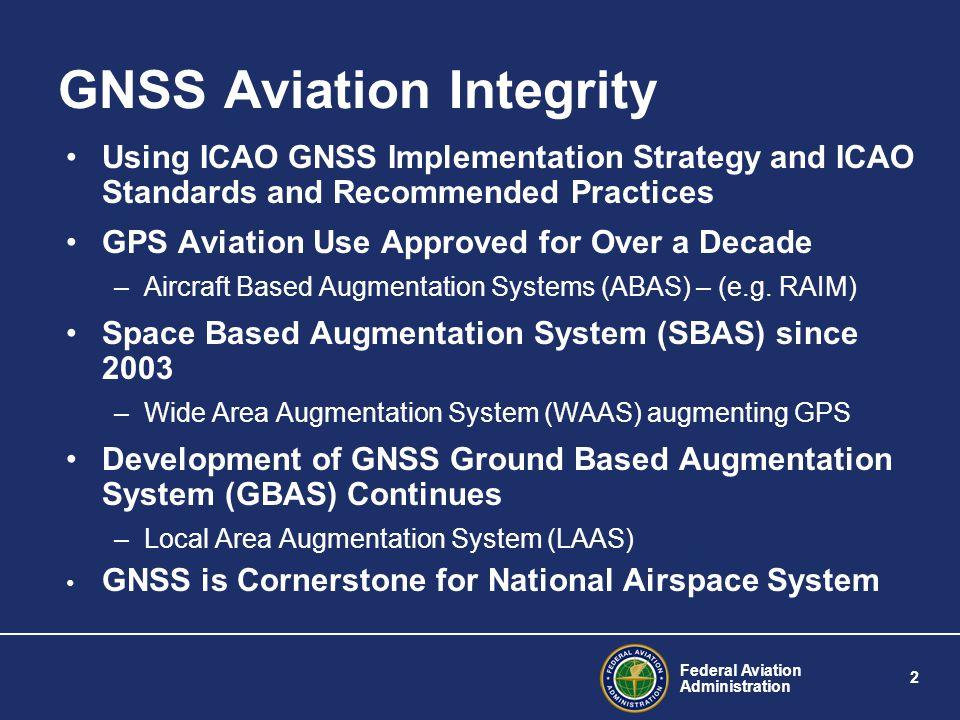 GNSS Aviation Integrity
