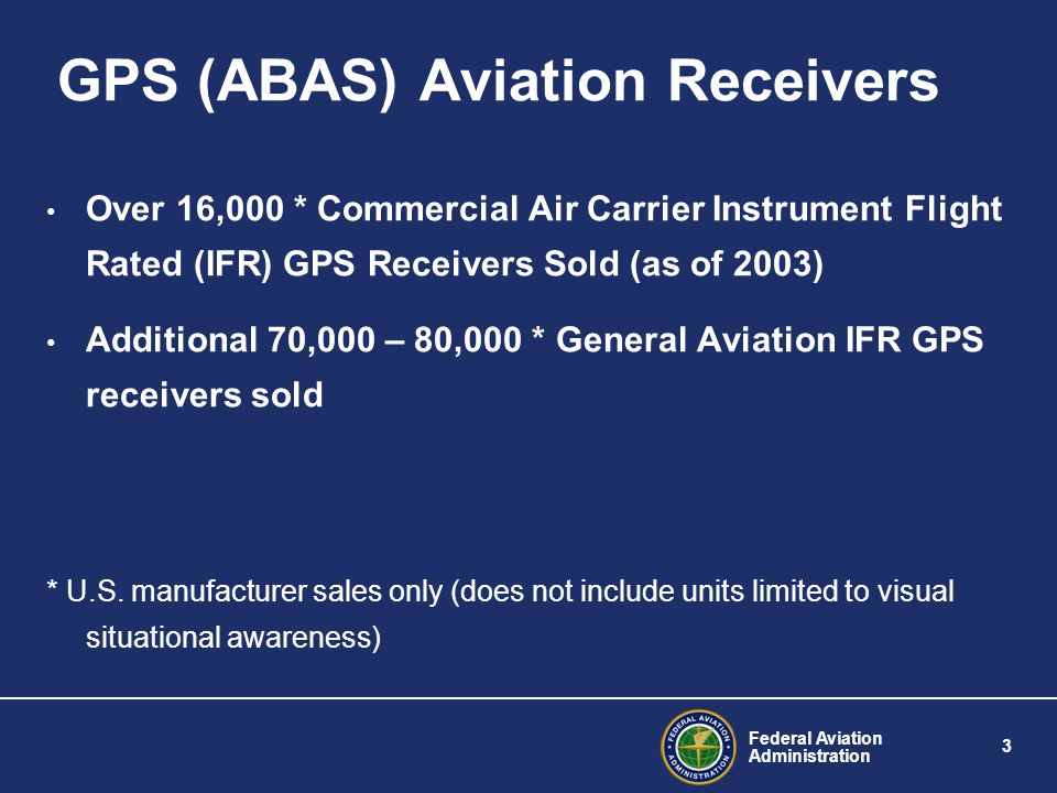 GPS (ABAS) Aviation Receivers