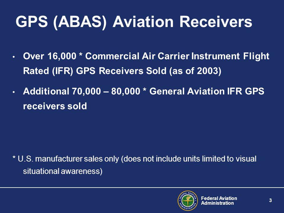 GPS (ABAS) Aviation Receivers