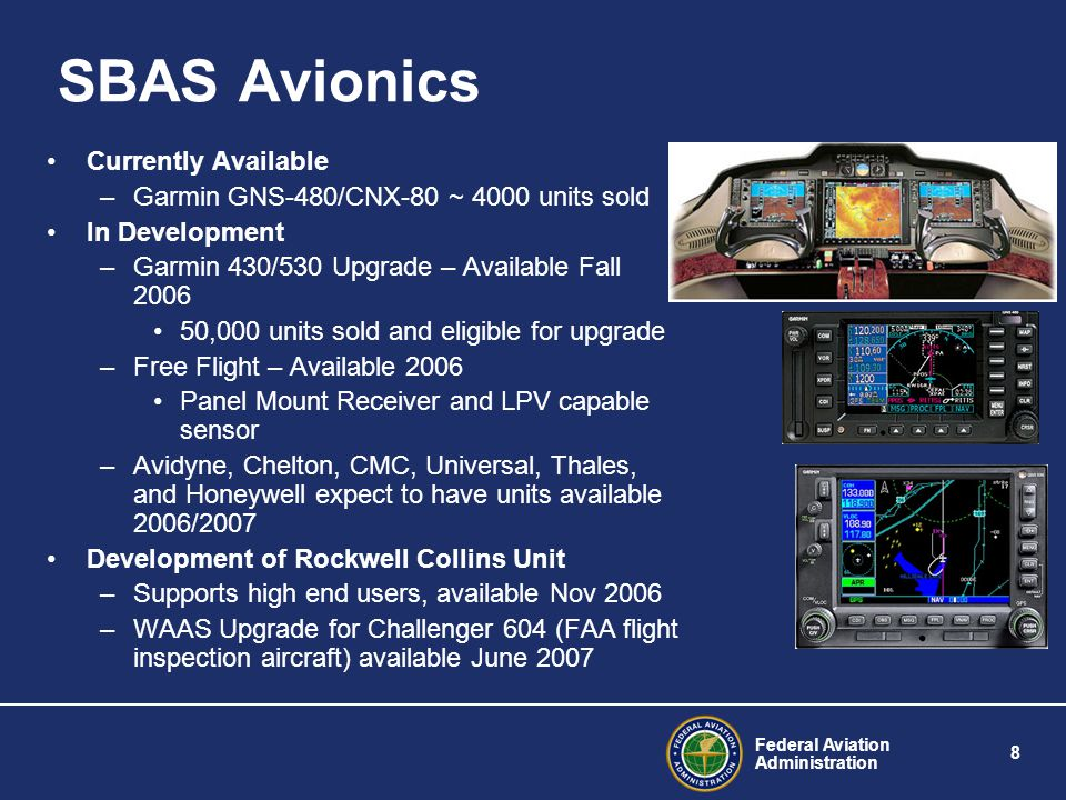 SBAS Avionics Currently Available