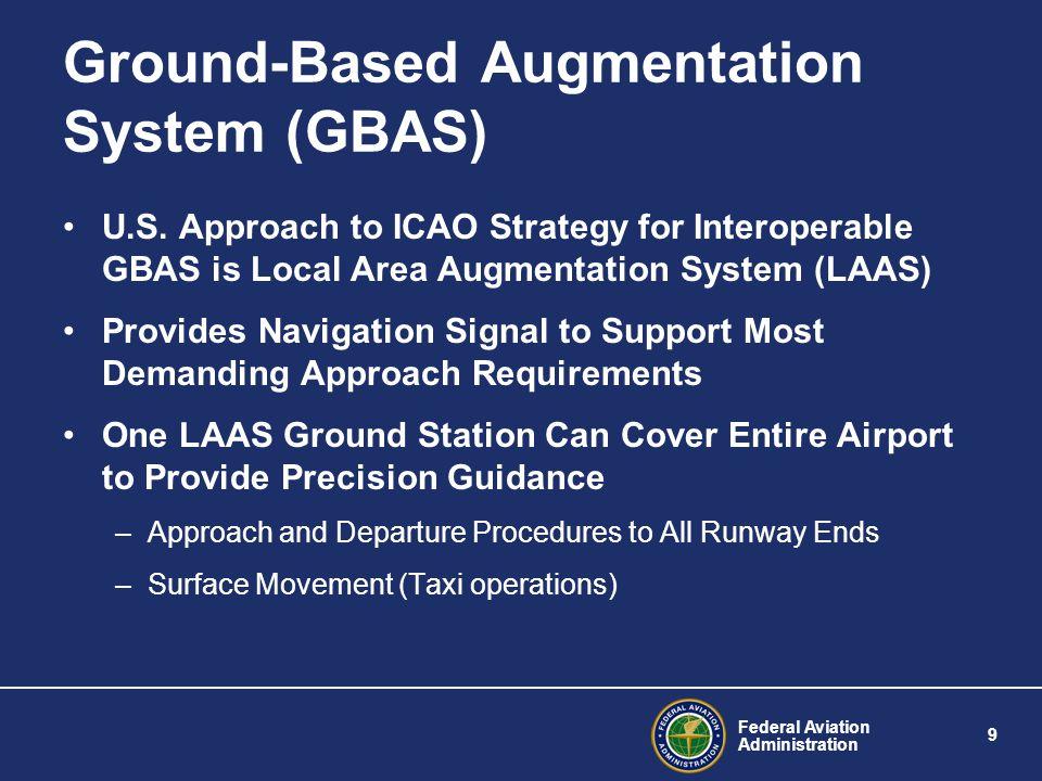 Ground-Based Augmentation System (GBAS)