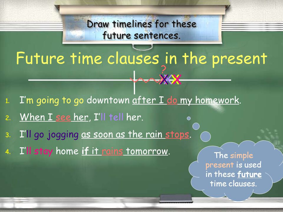 Draw timelines for these future sentences.