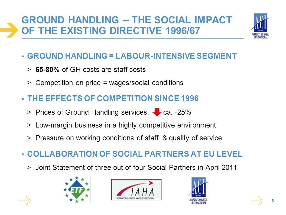 GROUND HANDLING – THE SOCIAL IMPACT OF THE EXISTING DIRECTIVE 1996/67
