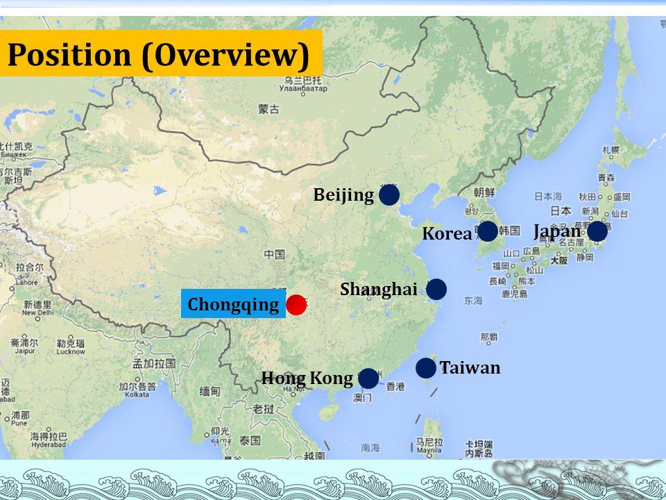 Position (Overview) Beijing Korea Japan Shanghai Chongqing Taiwan