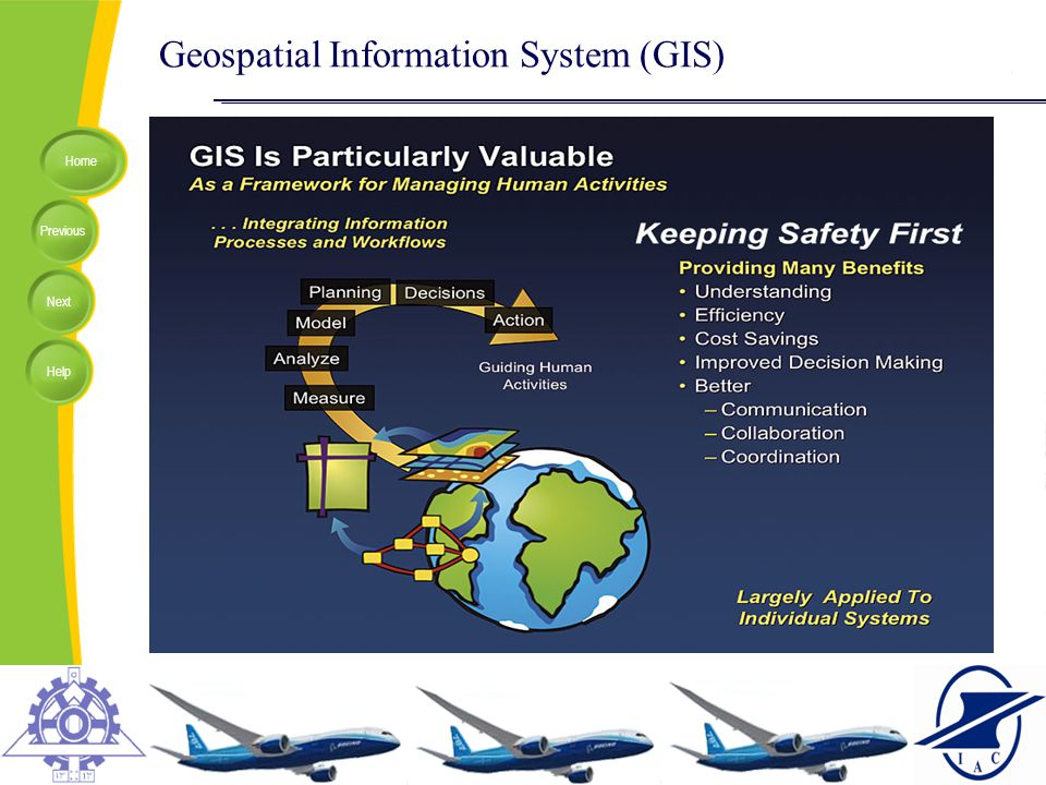Geospatial Information System (GIS)