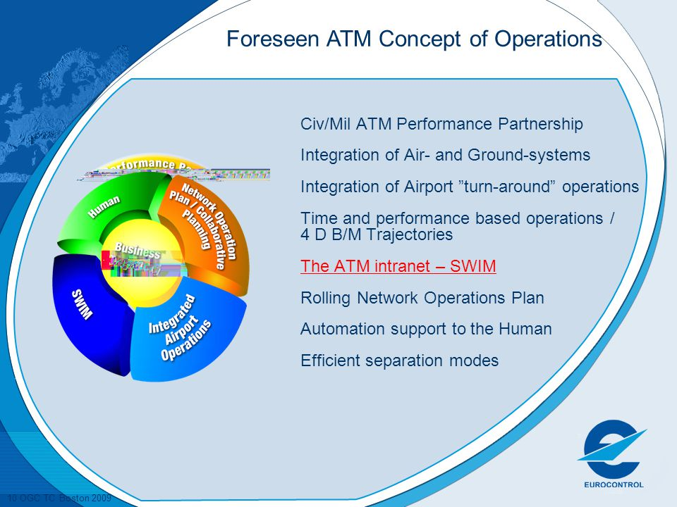Foreseen ATM Concept of Operations