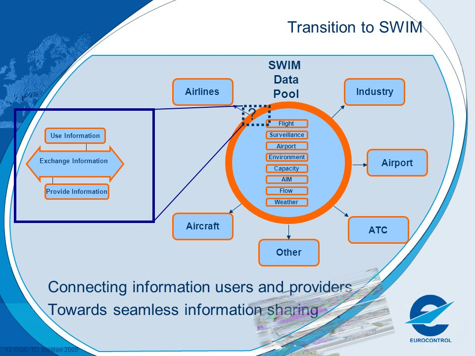 Connecting information users and providers