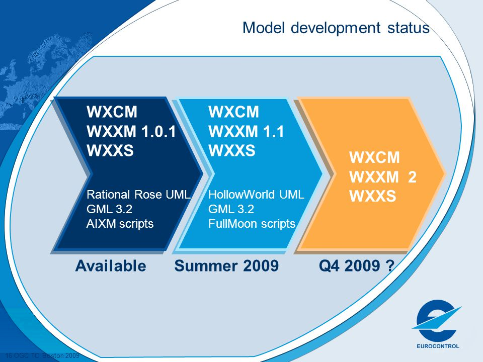 Model development status
