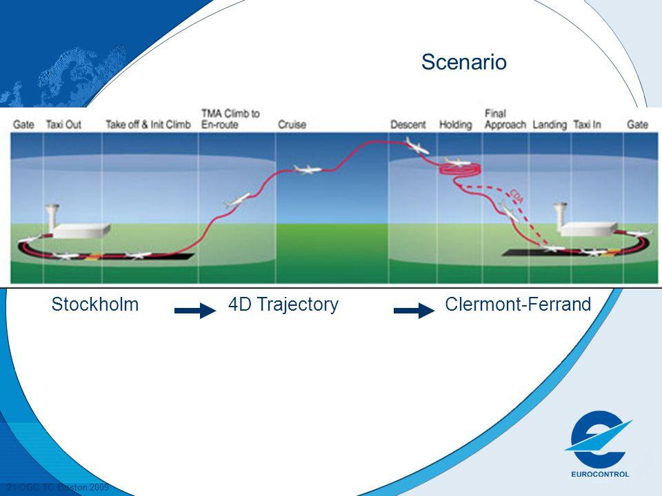 Scenario Stockholm 4D Trajectory Clermont-Ferrand