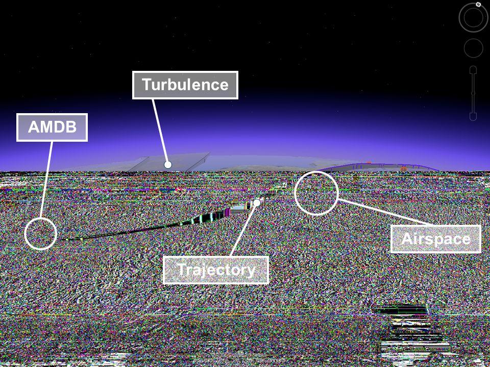 Turbulence AMDB Airspace Trajectory