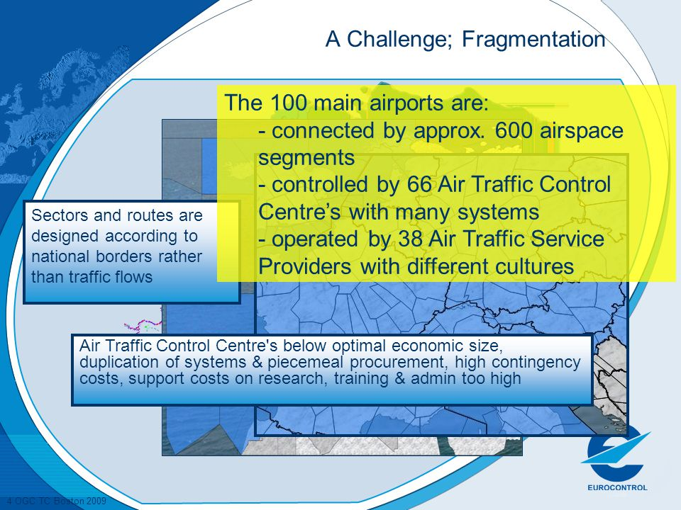 A Challenge; Fragmentation