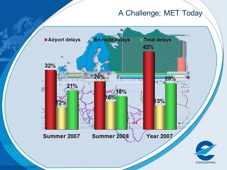 A Challenge; MET Today 5