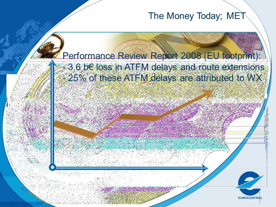 The Money Today; MET