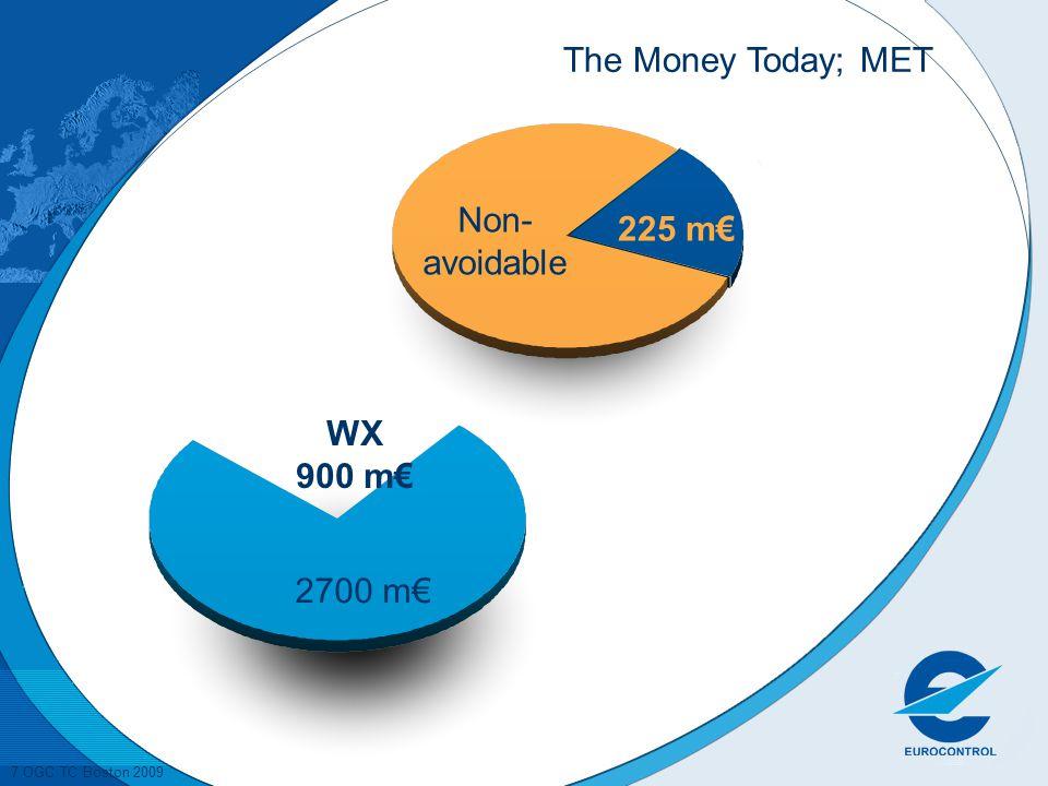 The Money Today; MET Non-avoidable 225 m€ WX 900 m€ 2700 m€
