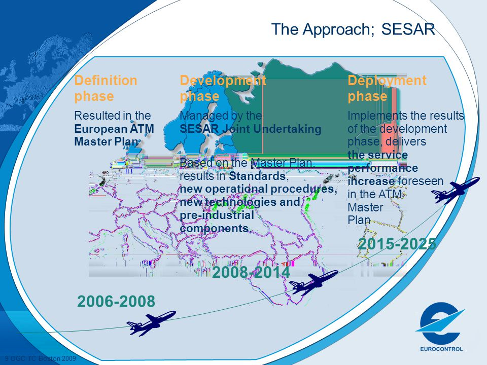 The Approach; SESAR 2015-2025 2008-2014 2006-2008 Definition phase