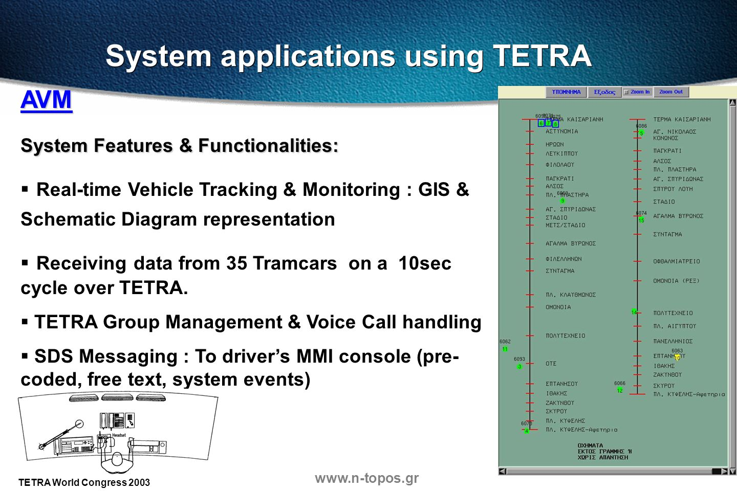 System applications using TETRA