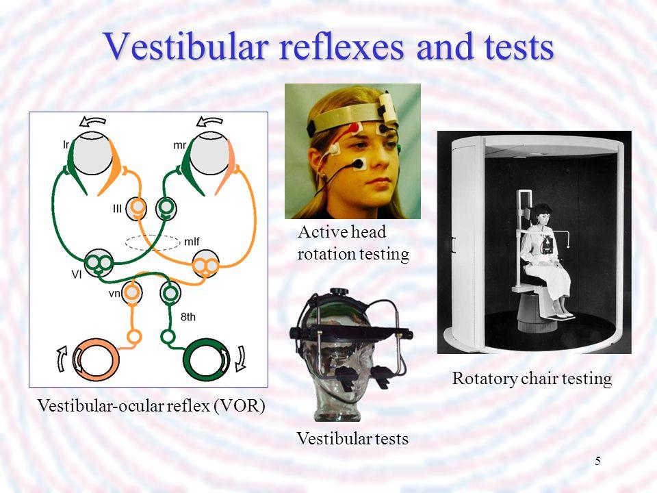 Vestibular reflexes and tests