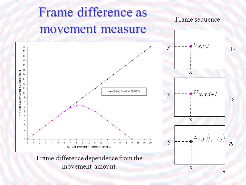 Frame difference as movement measure