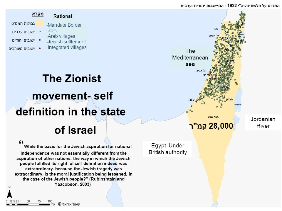 The Zionist movement- self definition in the state