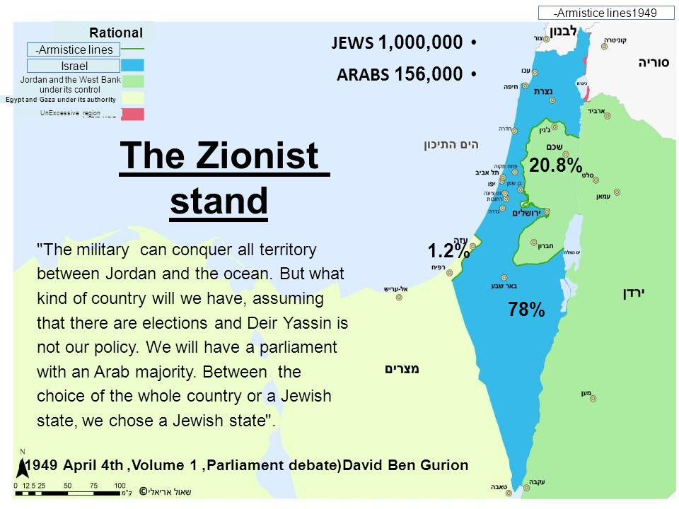 Egypt and Gaza under its authority