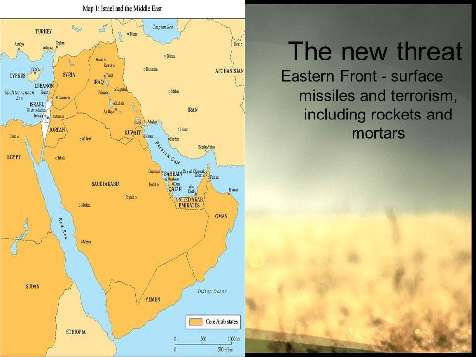 The new threat Eastern Front - surface missiles and terrorism, including rockets and mortars.