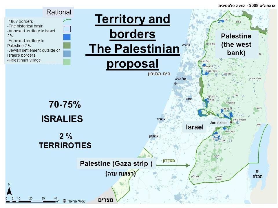 Territory and borders The Palestinian proposal