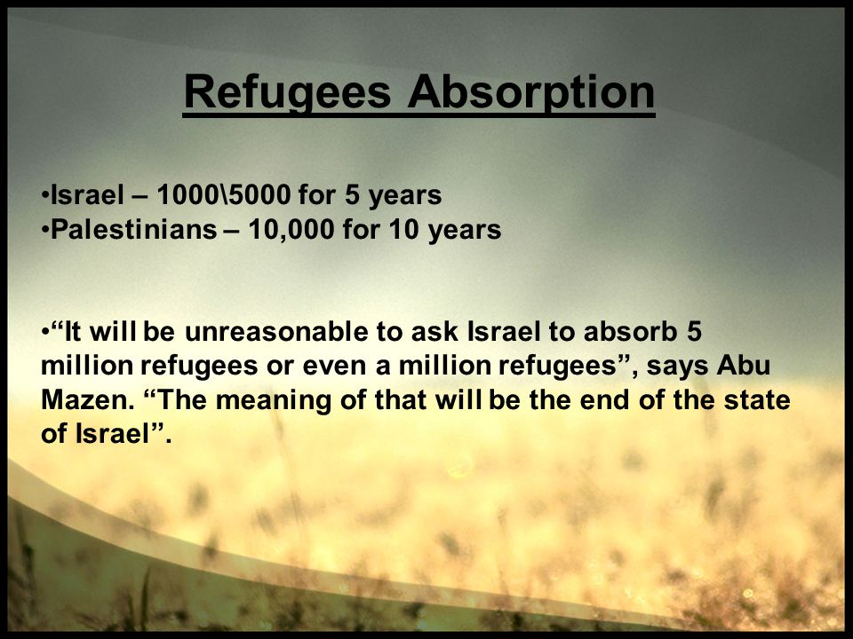 Refugees Absorption Israel – 1000\5000 for 5 years