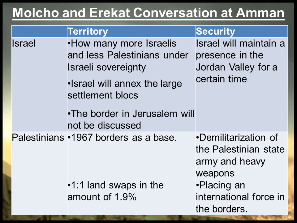Molcho and Erekat Conversation at Amman