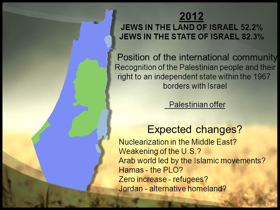52.2% JEWS IN THE LAND OF ISRAEL 82.3% JEWS IN THE STATE OF ISRAEL