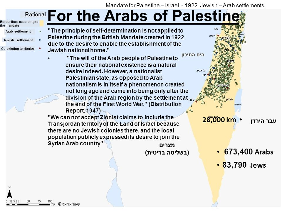 For the Arabs of Palestine