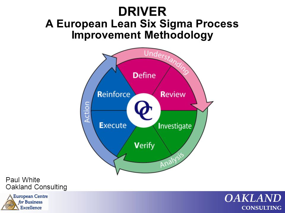 DRIVER A European Lean Six Sigma Process Improvement Methodology