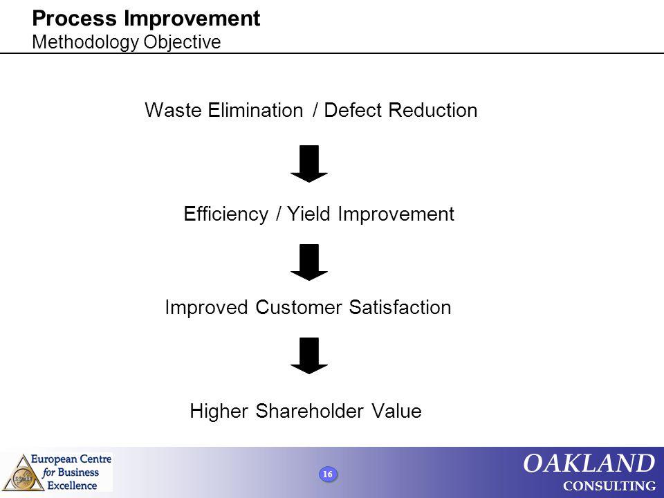 Process Improvement Methodology Objective