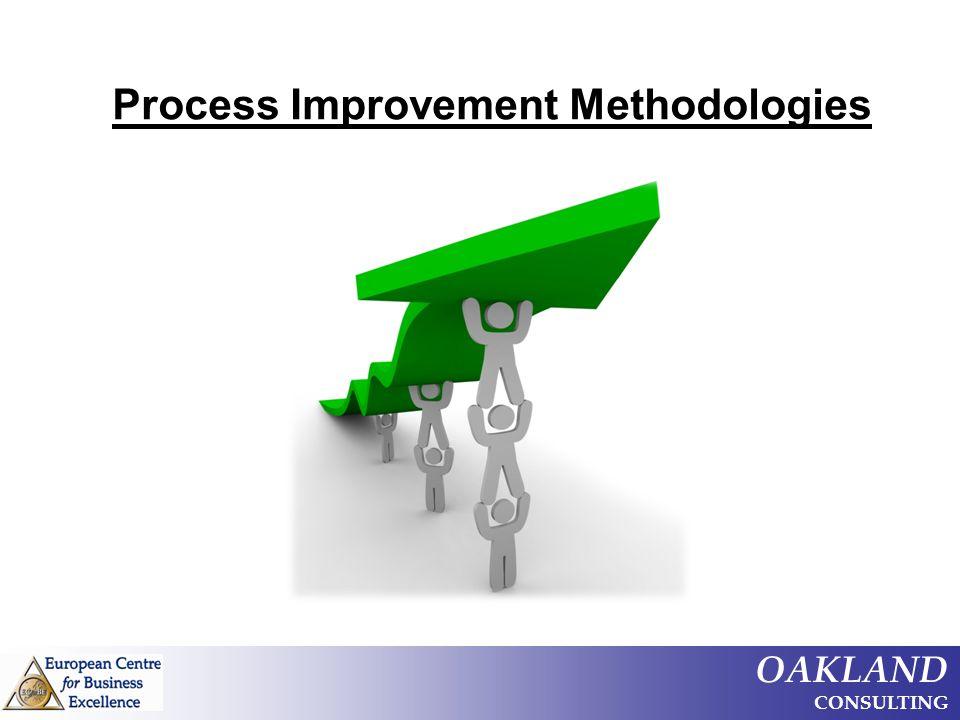 Process Improvement Methodologies