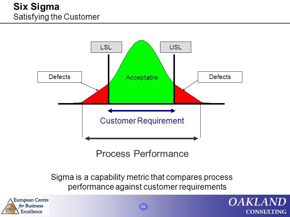 Six Sigma Satisfying the Customer