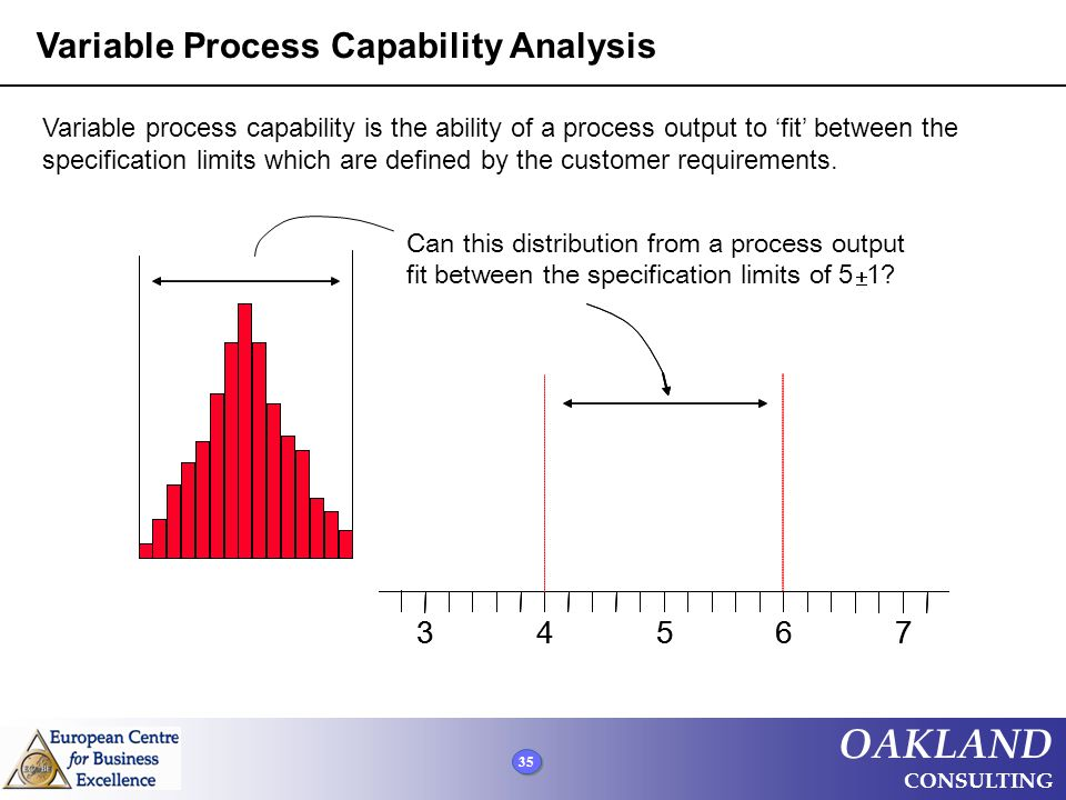 Variable Process Capability Analysis