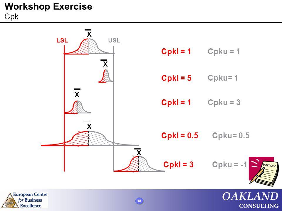 Workshop Exercise Cpk Cpkl = 1 Cpku = 1 Cpkl = 5 Cpku= 1 Cpkl = 1