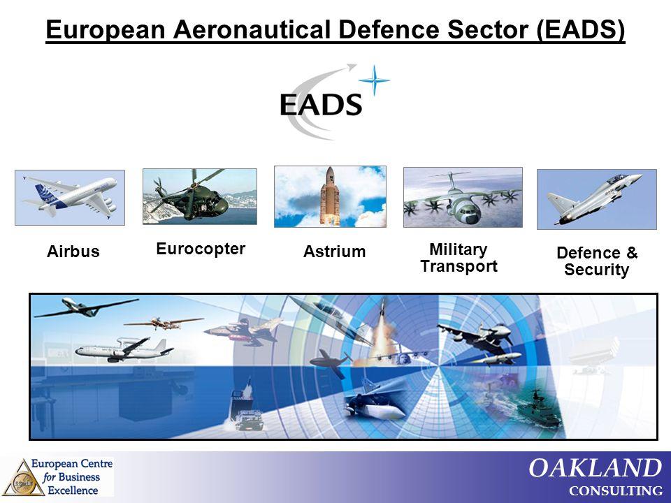European Aeronautical Defence Sector (EADS)