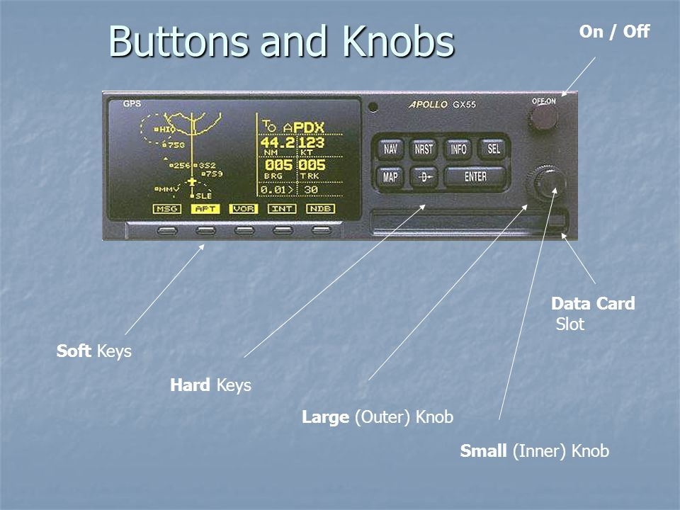 Buttons and Knobs On / Off Data Card Slot Soft Keys Hard Keys