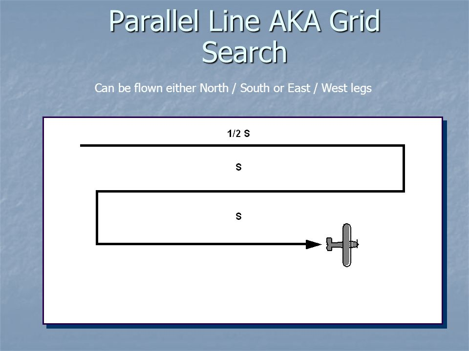 Parallel Line AKA Grid Search