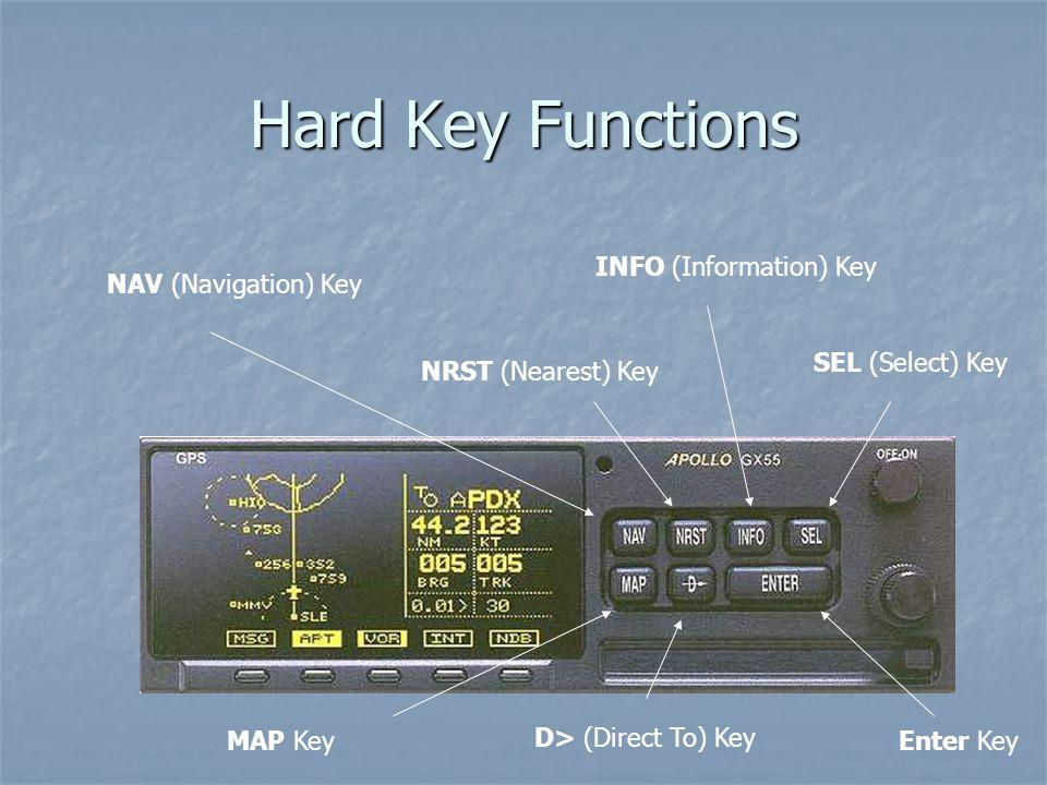 Hard Key Functions INFO (Information) Key NAV (Navigation) Key