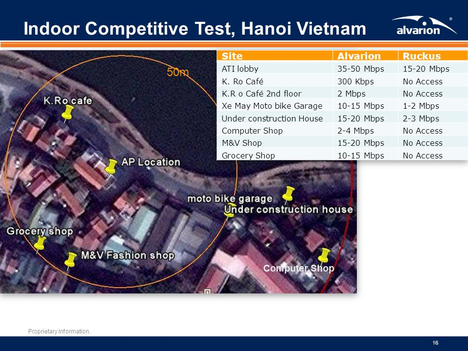 Indoor Competitive Test, Hanoi Vietnam
