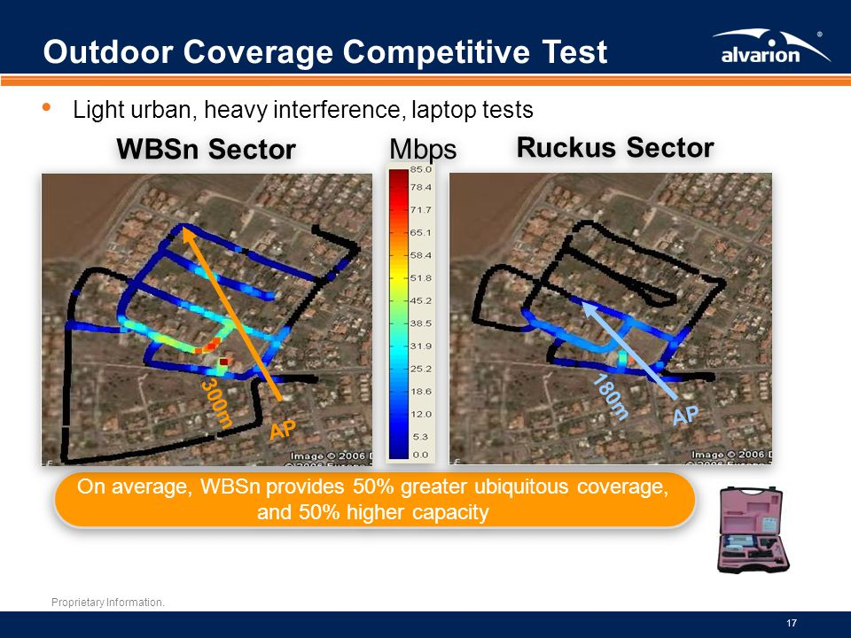 Outdoor Coverage Competitive Test