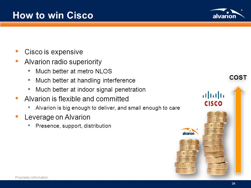 How to win Cisco Cisco is expensive Alvarion radio superiority